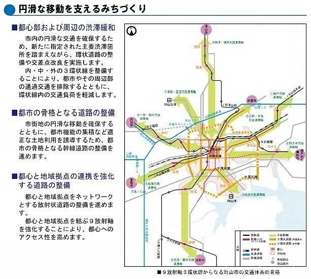 岡山市役所HP 都市整備局/道路計画課/岡山市みちづくり